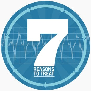 7 reasons to treat AFib